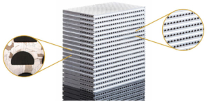 Printed Circuit Heat Exchanger PCHE